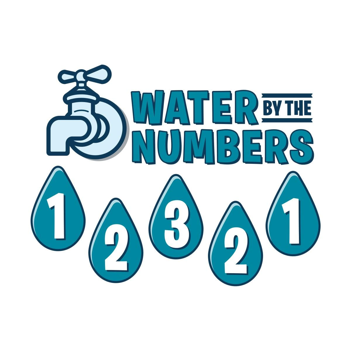 Albuquerque Water Authority Water by the Numbers Program - 2019